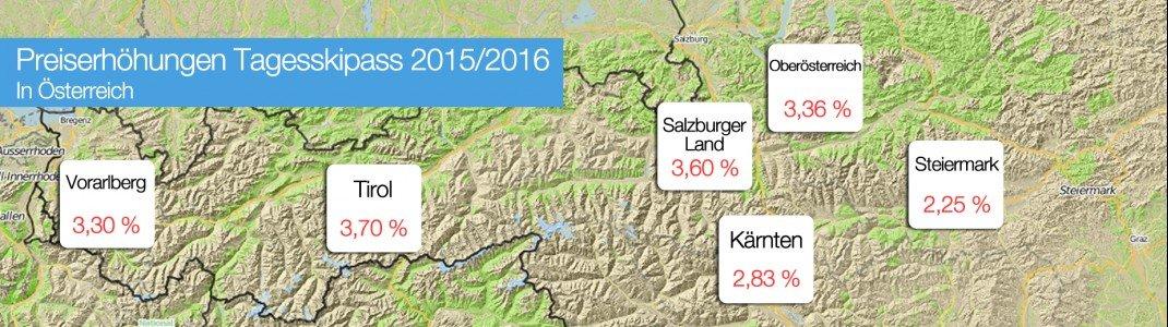 Österreichs Bundesländer im Preisvergleich