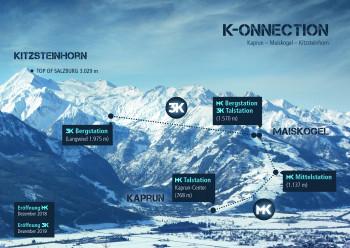 Die Fertigstellung der kompletten K-onnection ist für Dezember 2019 geplant.