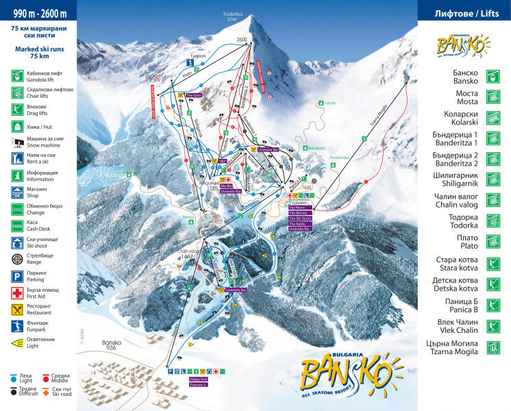bansko ski conditions