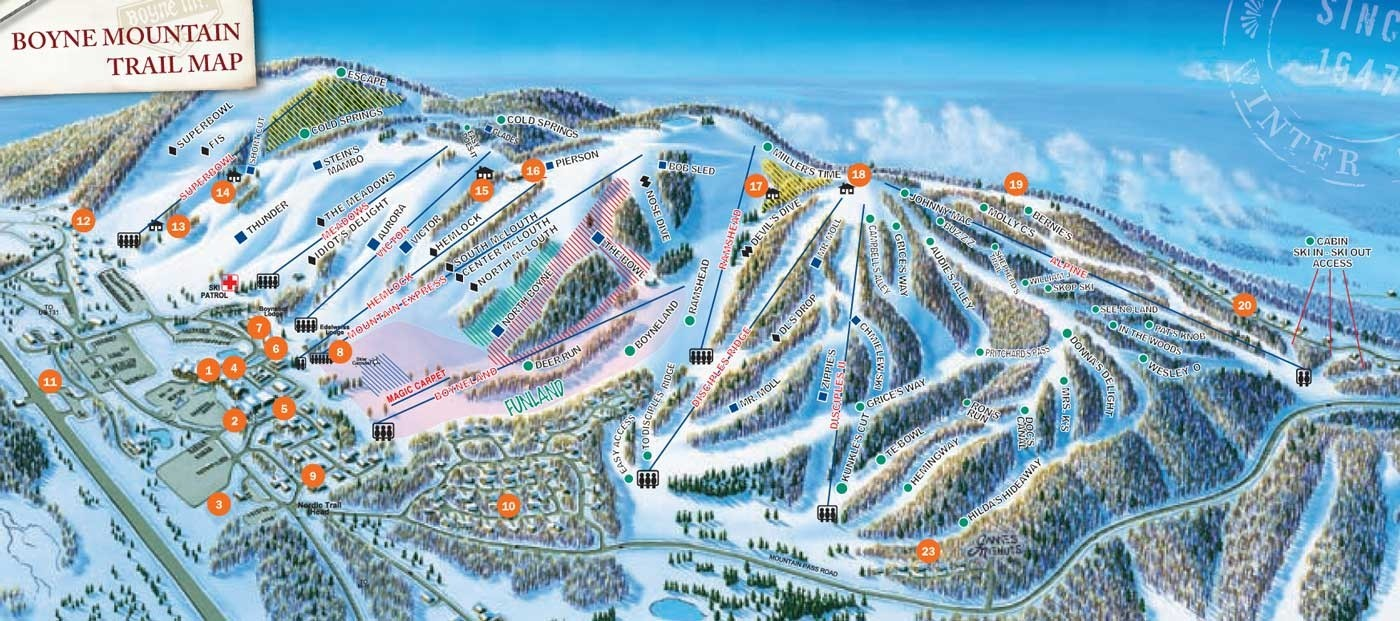 boyne mountain • ski holiday • reviews • skiing