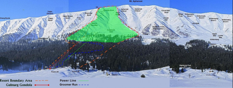 Trail Map Gulmarg Resort