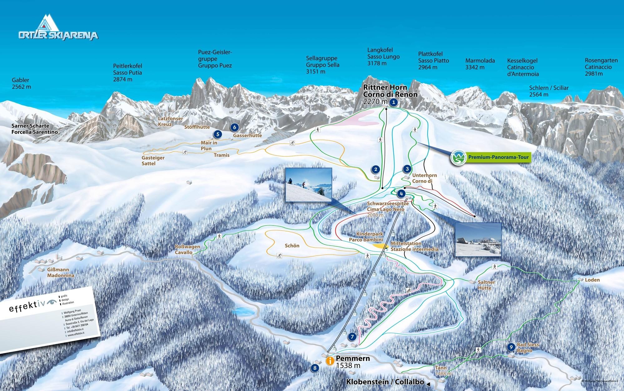 how to decide length of xc ski