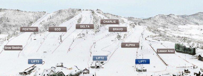 Pistenplan des Alpensia Skigebiets