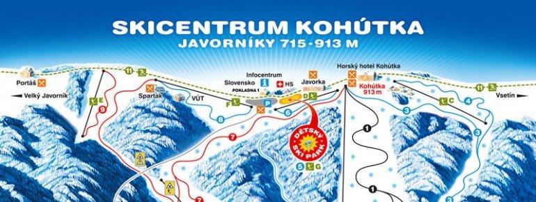 Pistenplan Skicentrum Kohutka