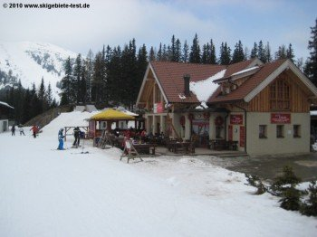 Hütte Kärntner Ainkehr