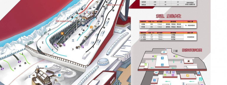 Plan Skihalle Wanda Harbin Mall