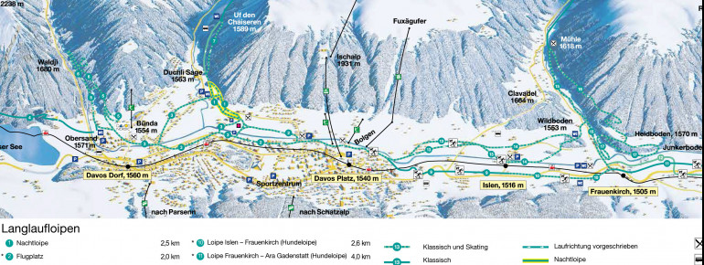 Cross-Country Skiing Davos Klosters • Nordic skiing • Tracks