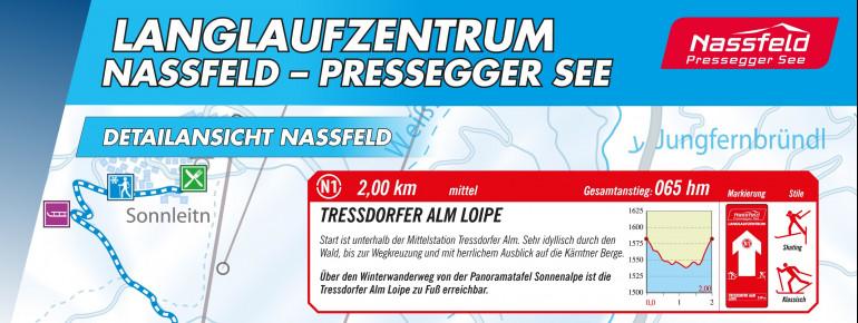 Loipenplan Nassfeld-Pressegger See